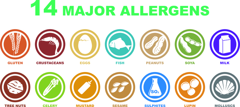 Most Common Food Allergies Found In Restaurants
